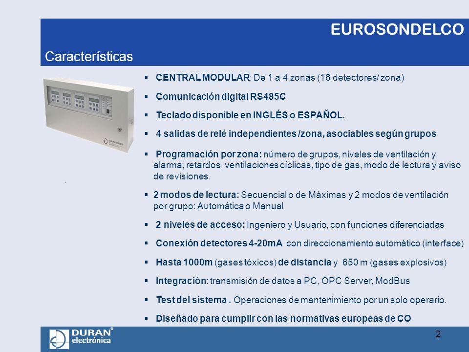 Características CENTRAL MODULAR: De 1 a 4 zonas (16 detectores/ zona)
