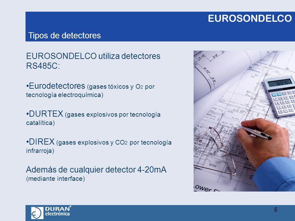 EUROSONDELCO utiliza detectores RS485C: