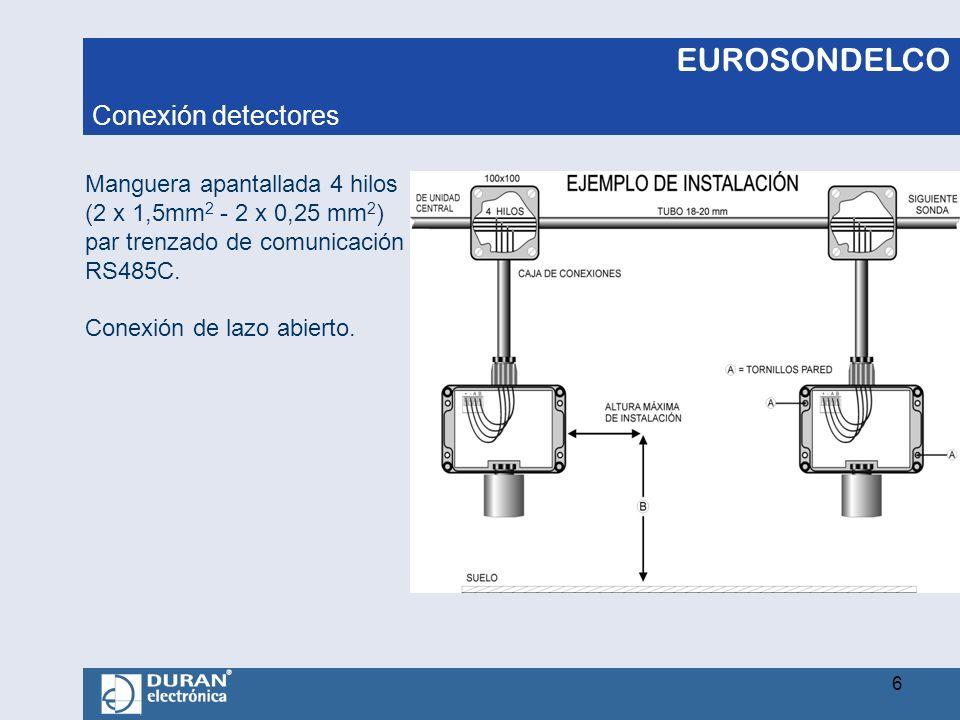 Conexión detectores Manguera apantallada 4 hilos (2 x 1,5mm2 - 2 x 0,25 mm2) par trenzado de comunicación RS485C.