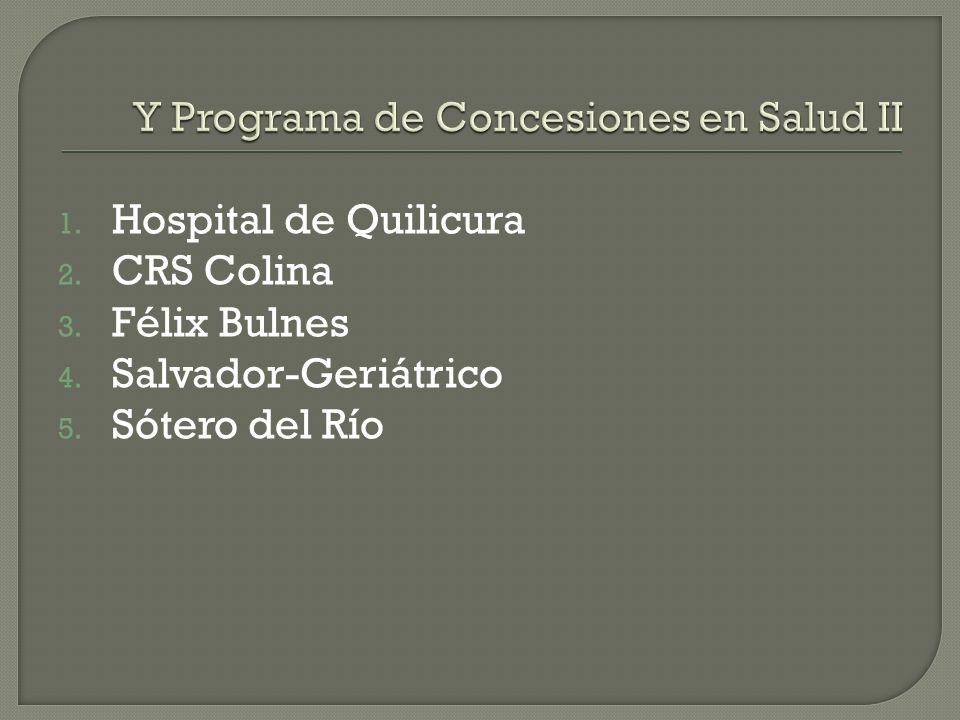 Y Programa de Concesiones en Salud II