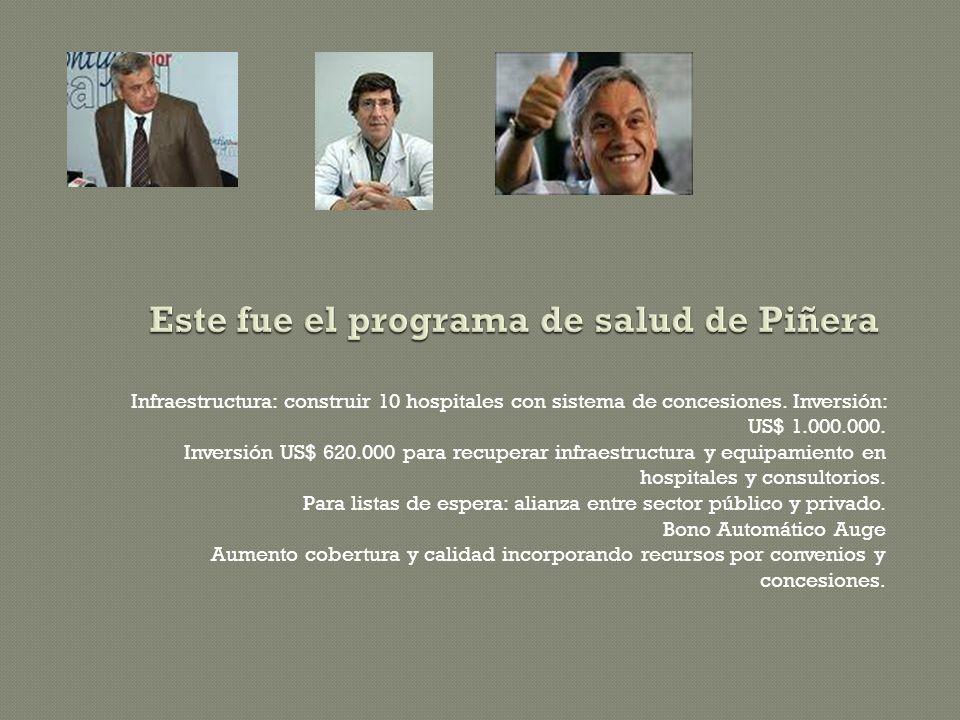 Este fue el programa de salud de Piñera