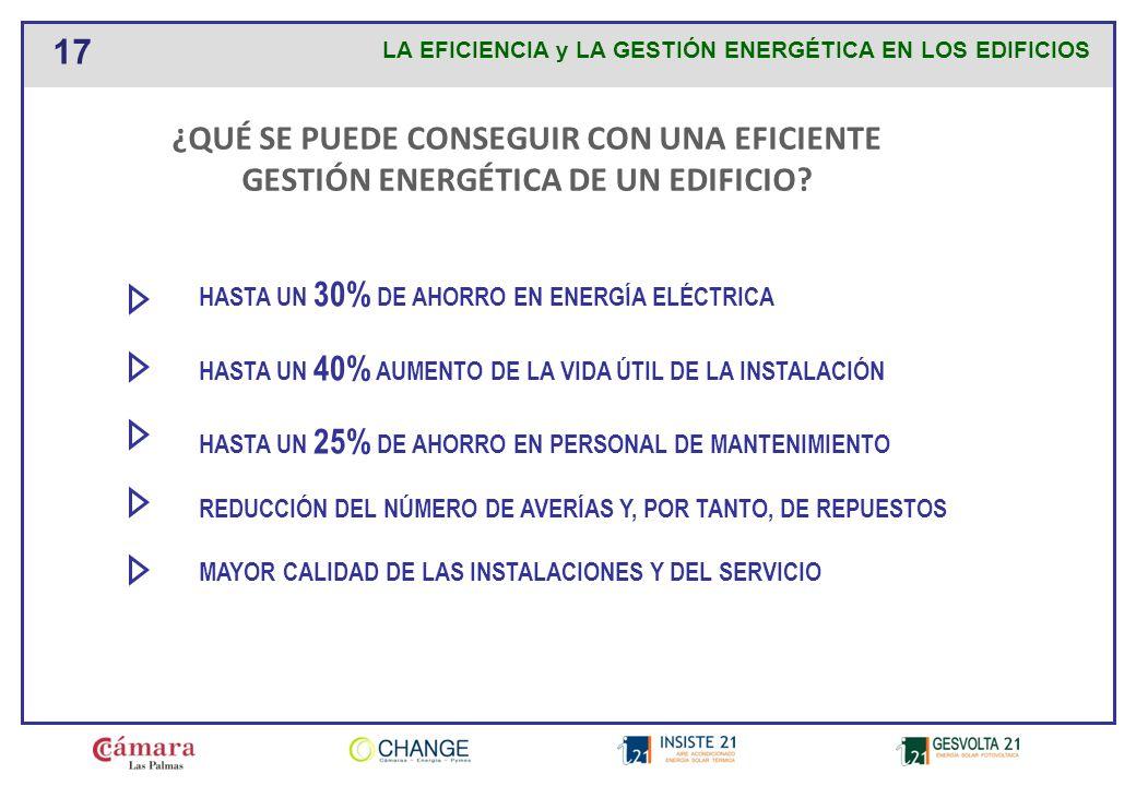 LA EFICIENCIA y LA GESTIÓN ENERGÉTICA EN LOS EDIFICIOS