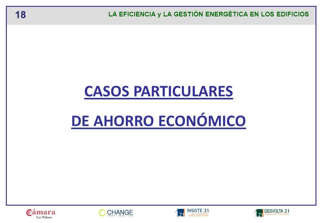 CASOS PARTICULARES DE AHORRO ECONÓMICO