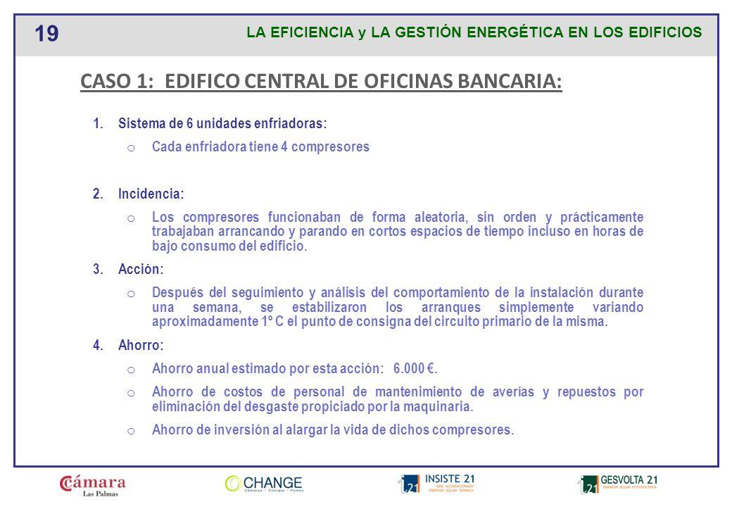 CASO 1: EDIFICO CENTRAL DE OFICINAS BANCARIA: