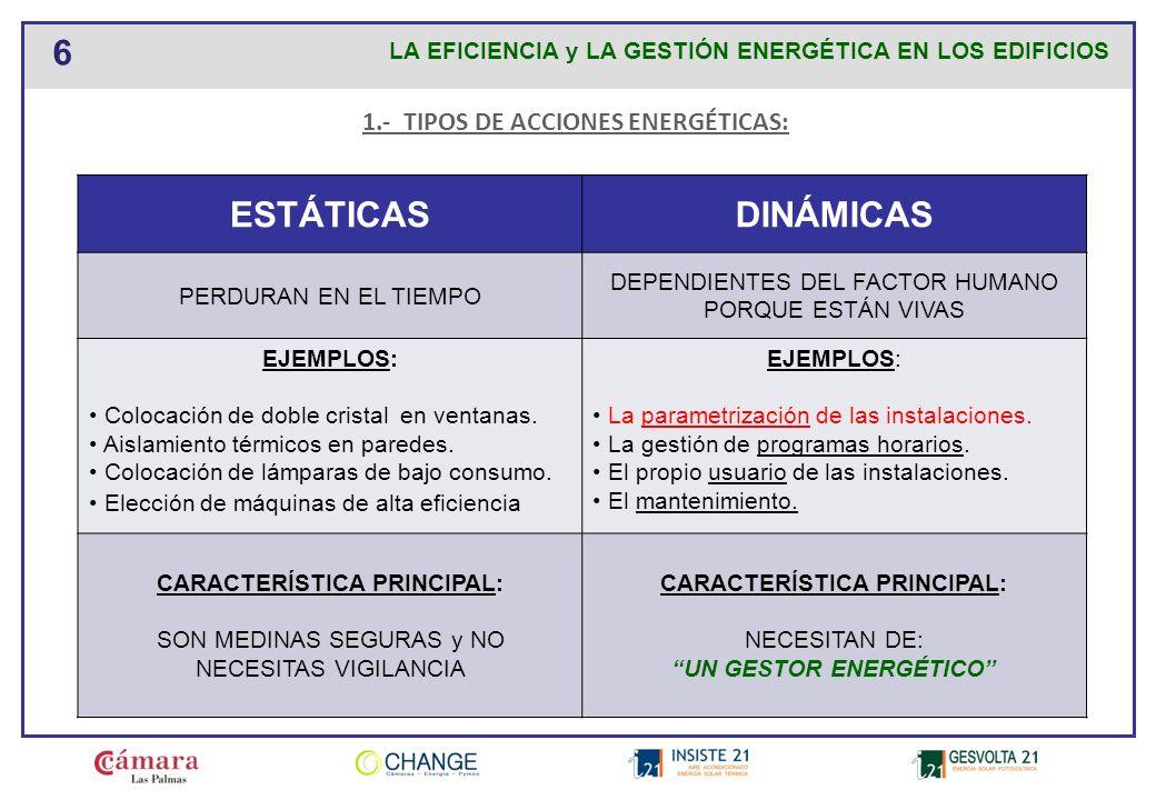 ESTÁTICAS DINÁMICAS 1.- TIPOS DE ACCIONES ENERGÉTICAS: