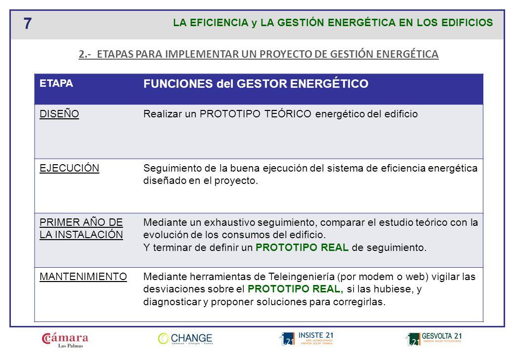 2.- ETAPAS PARA IMPLEMENTAR UN PROYECTO DE GESTIÓN ENERGÉTICA