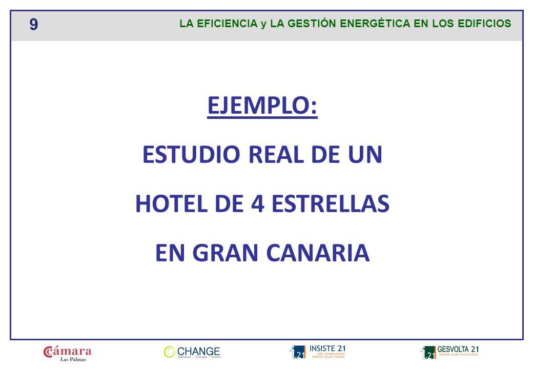 EJEMPLO: ESTUDIO REAL DE UN HOTEL DE 4 ESTRELLAS EN GRAN CANARIA