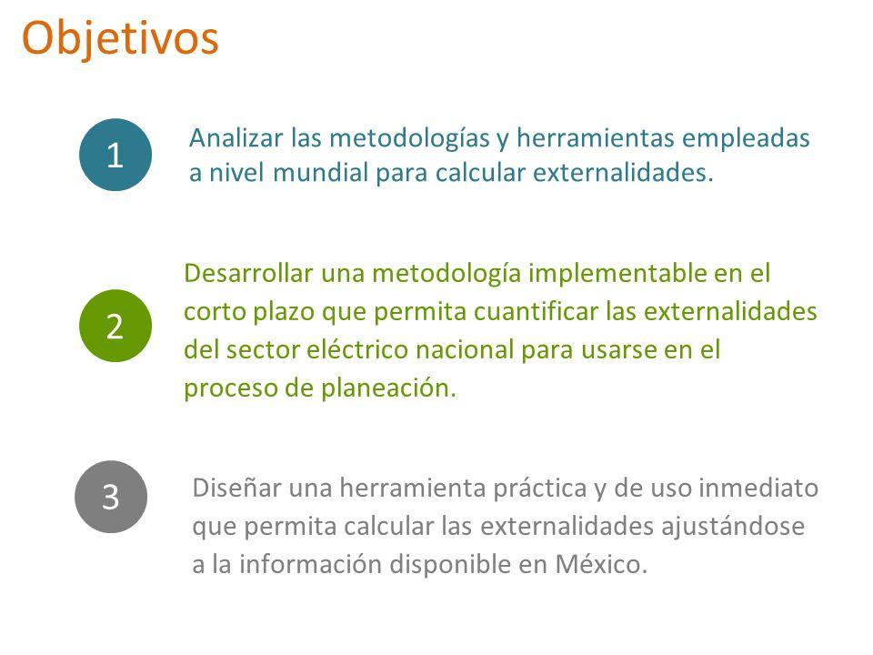 Objetivos Analizar las metodologías y herramientas empleadas a nivel mundial para calcular externalidades.