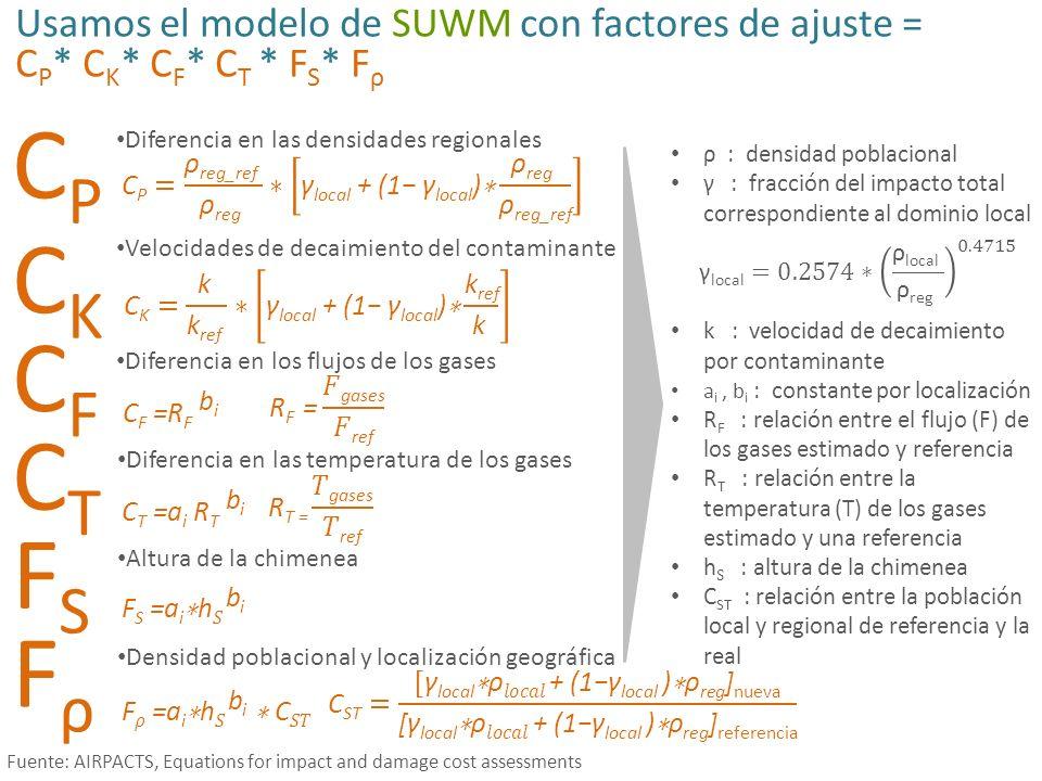Usamos el modelo de SUWM con factores de ajuste = CP. CK. CF. CT. FS