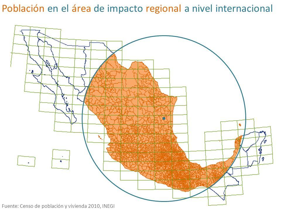 Población en el área de impacto regional a nivel internacional