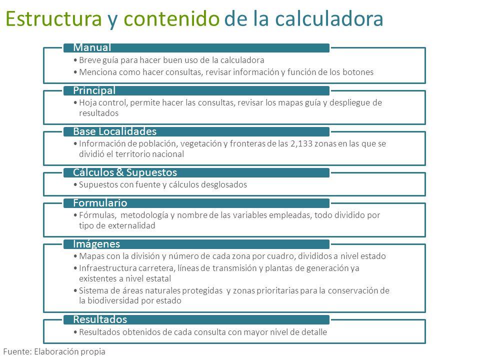 Estructura y contenido de la calculadora