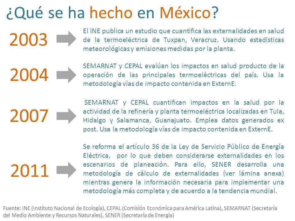 2003 2004 2007 2011 ¿Qué se ha hecho en México