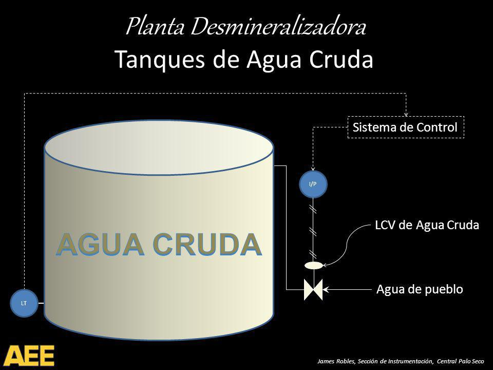 AGUA CRUDA Tanques de Agua Cruda Sistema de Control LCV de Agua Cruda