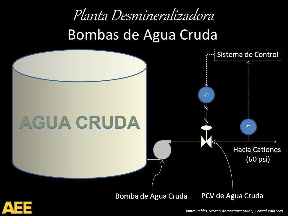 AGUA CRUDA Bombas de Agua Cruda Sistema de Control Hacia Cationes