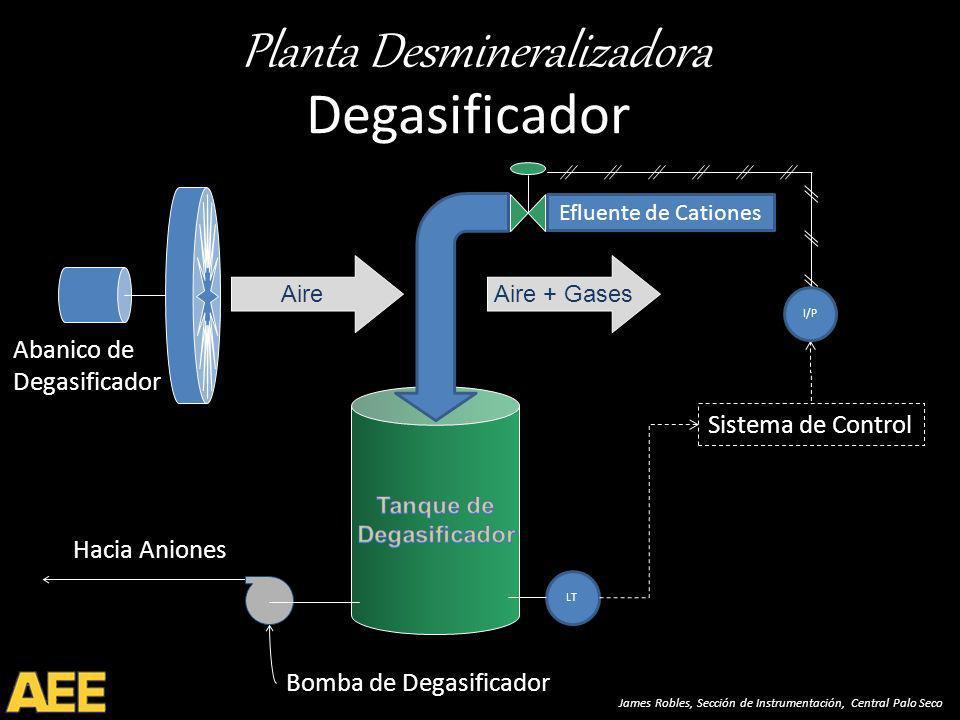 Degasificador Abanico de Degasificador Sistema de Control