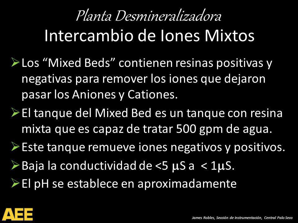 Intercambio de Iones Mixtos