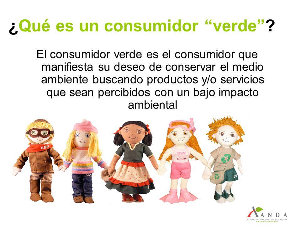 ¿Qué es un consumidor verde