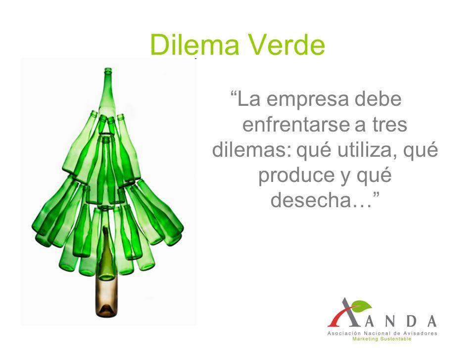 Dilema Verde La empresa debe enfrentarse a tres dilemas: qué utiliza, qué produce y qué desecha…