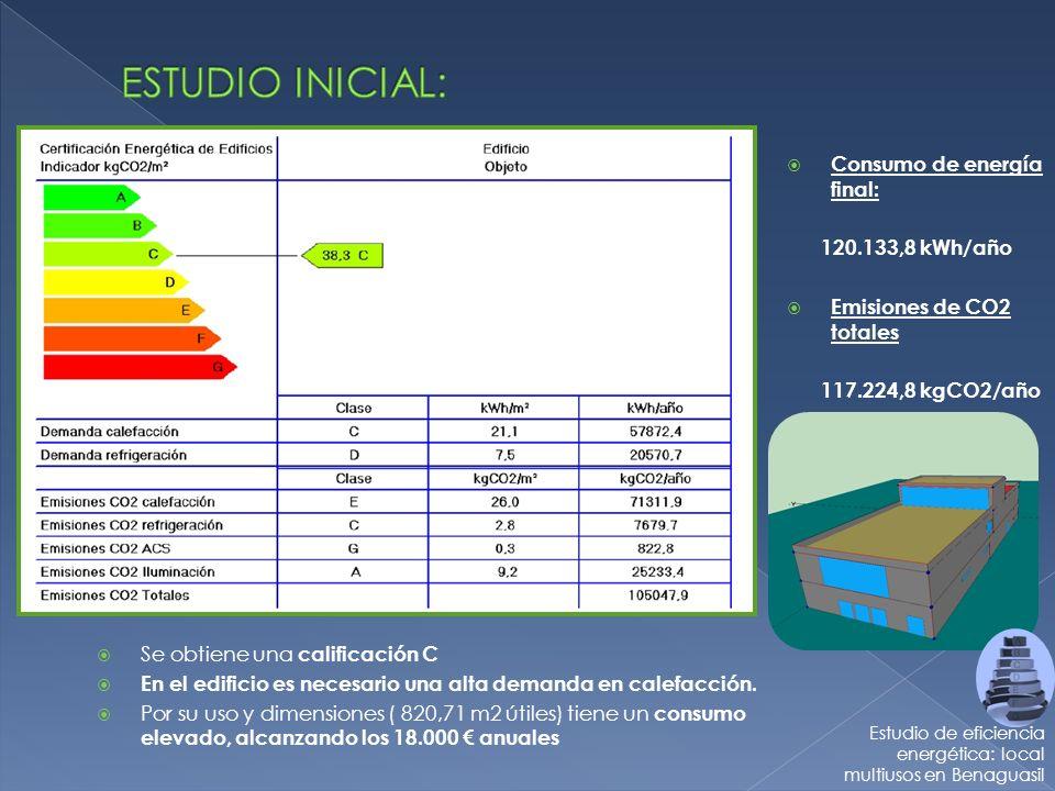 ESTUDIO INICIAL: Consumo de energía final: 120.133,8 kWh/año