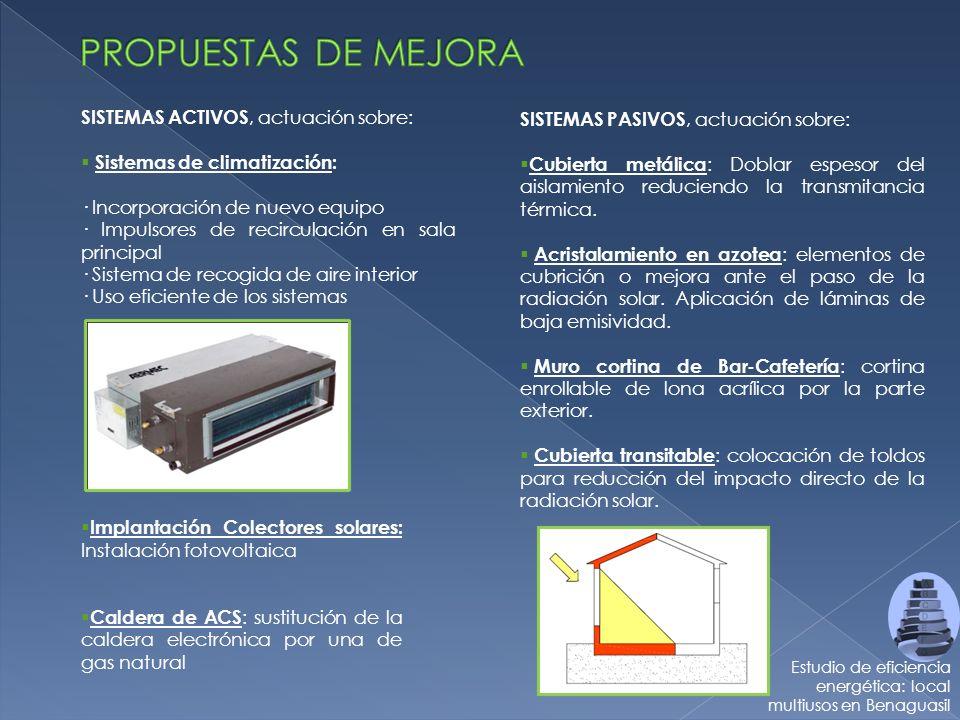 PROPUESTAS DE MEJORA SISTEMAS ACTIVOS, actuación sobre: