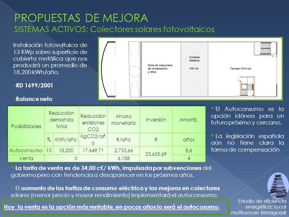 PROPUESTAS DE MEJORA SISTEMAS ACTIVOS: Colectores solares fotovoltaicos