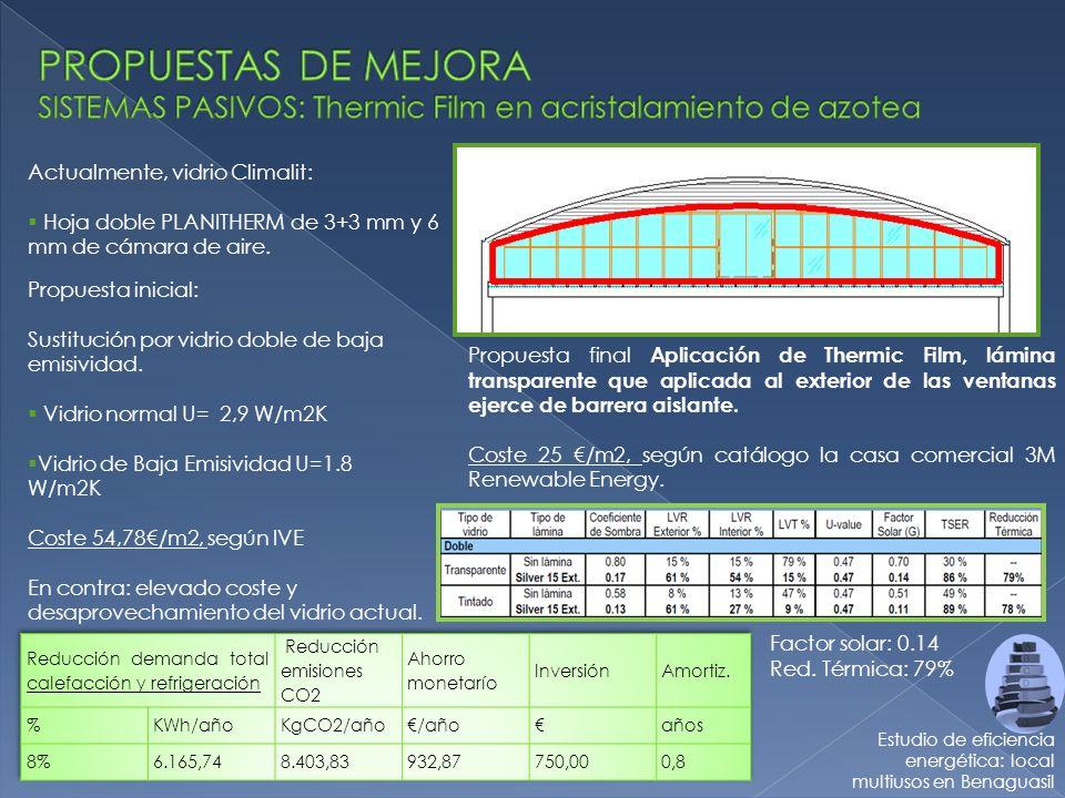 PROPUESTAS DE MEJORA SISTEMAS PASIVOS: Thermic Film en acristalamiento de azotea