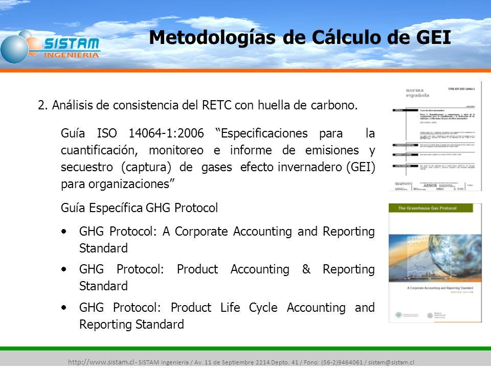 Metodologías de Cálculo de GEI