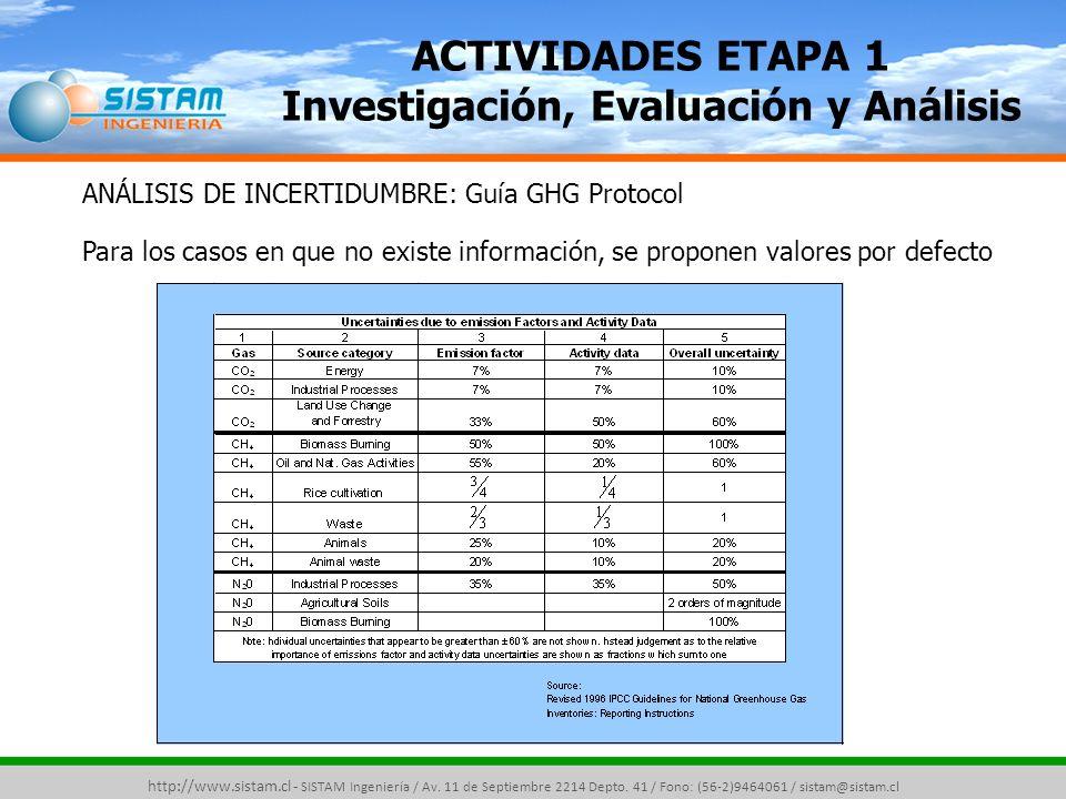 Investigación, Evaluación y Análisis