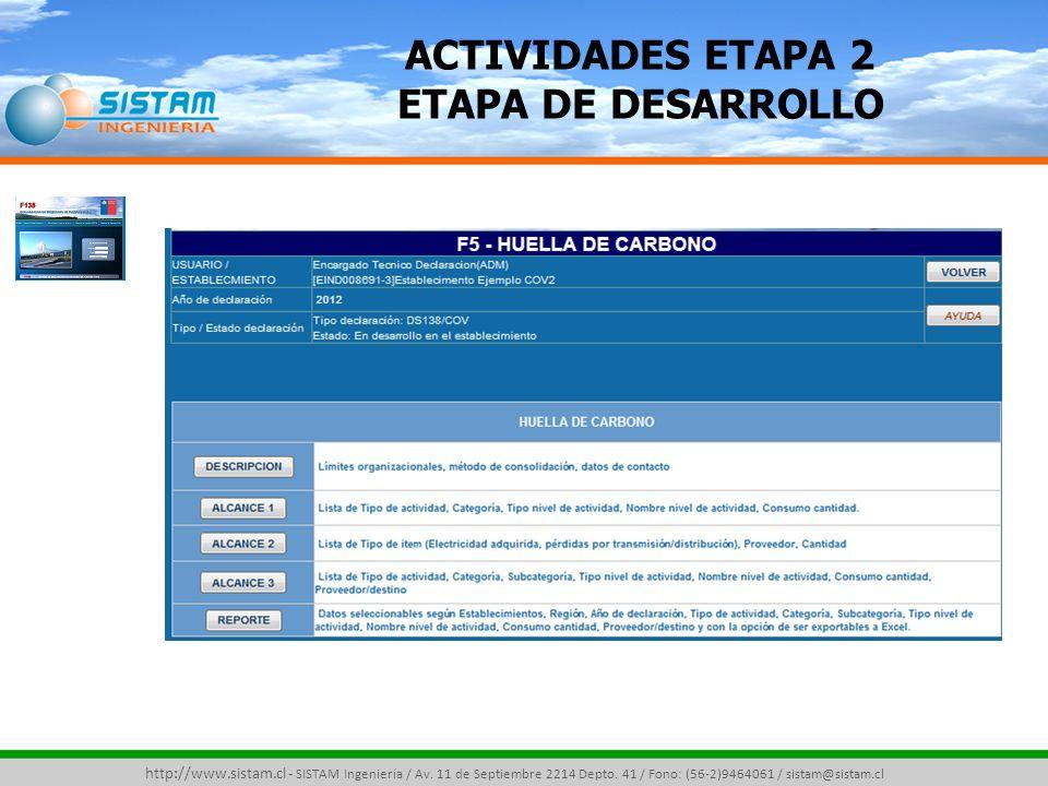 ACTIVIDADES ETAPA 2 ETAPA DE DESARROLLO