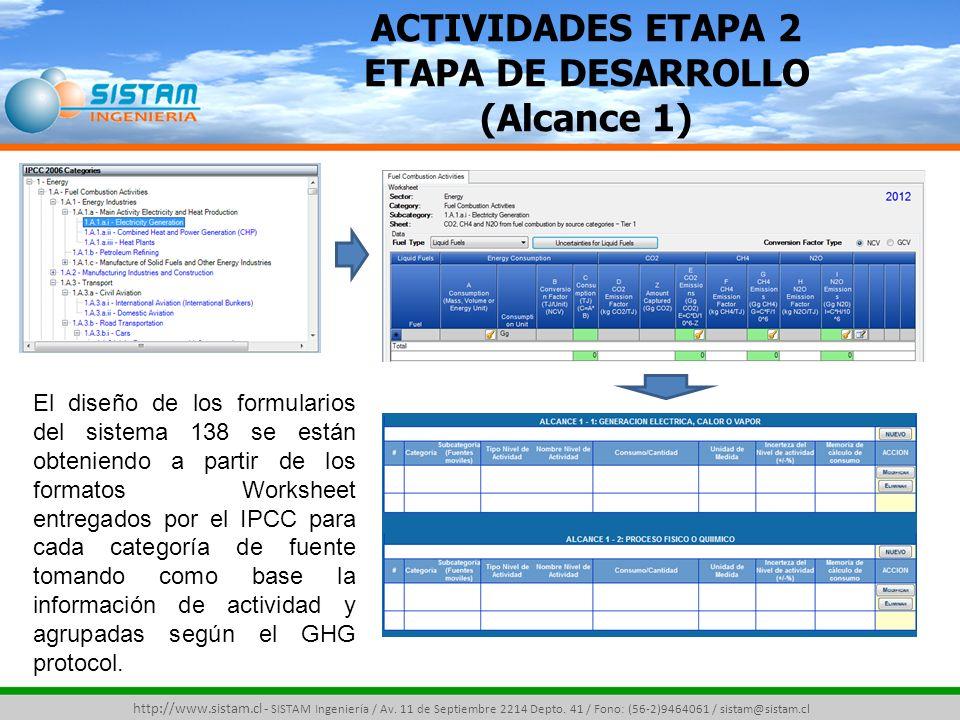 ACTIVIDADES ETAPA 2 ETAPA DE DESARROLLO (Alcance 1)