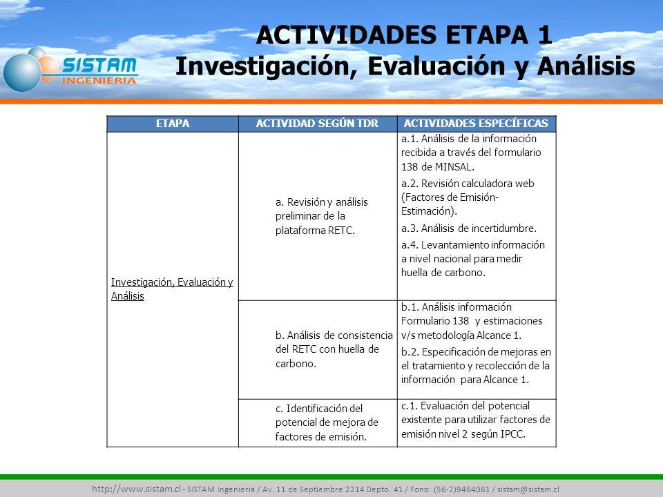 Investigación, Evaluación y Análisis ACTIVIDADES ESPECÍFICAS
