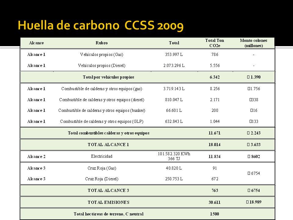 Huella de carbono CCSS 2009