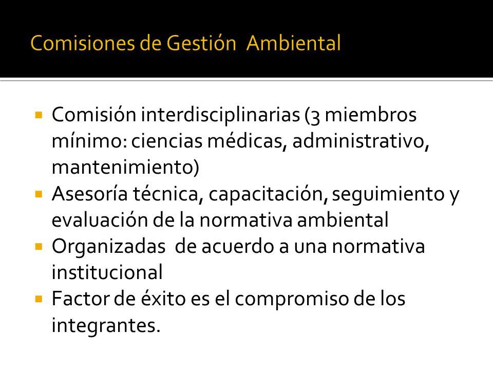 Comisiones de Gestión Ambiental