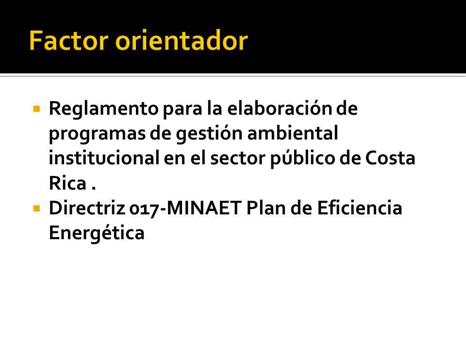 Factor orientador Reglamento para la elaboración de programas de gestión ambiental institucional en el sector público de Costa Rica .