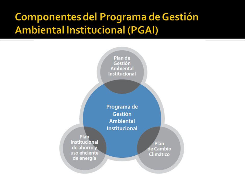Componentes del Programa de Gestión Ambiental Institucional (PGAI)