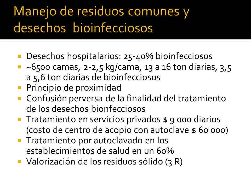 Manejo de residuos comunes y desechos bioinfecciosos