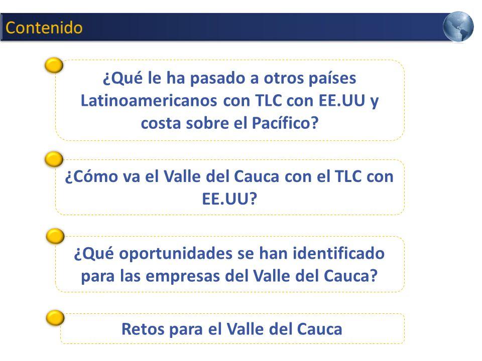 ¿Cómo va el Valle del Cauca con el TLC con EE.UU