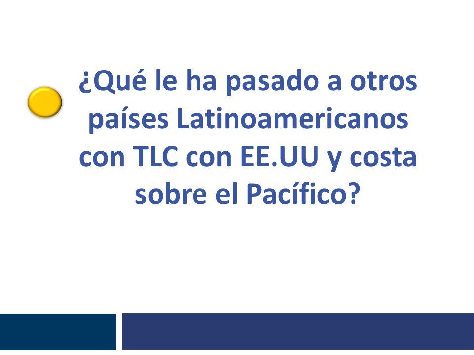 ¿Qué le ha pasado a otros países Latinoamericanos con TLC con EE