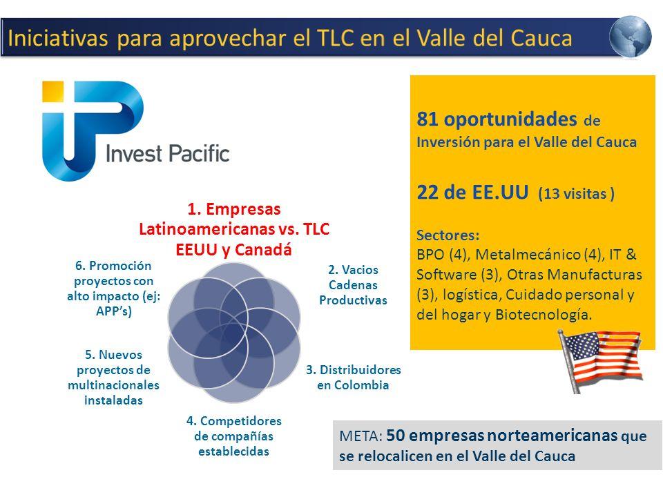 Iniciativas para aprovechar el TLC en el Valle del Cauca