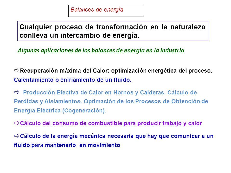 Balances de energía Cualquier proceso de transformación en la naturaleza conlleva un intercambio de energía.