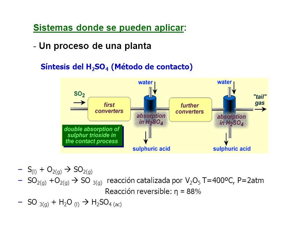 Sistemas donde se pueden aplicar: Un proceso de una planta