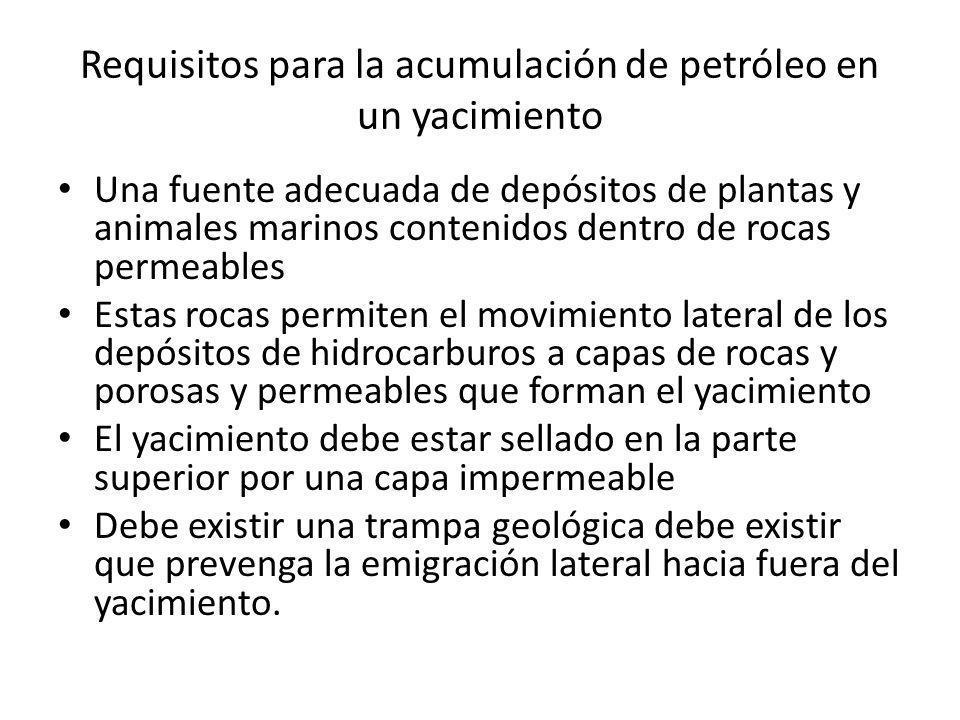 Requisitos para la acumulación de petróleo en un yacimiento