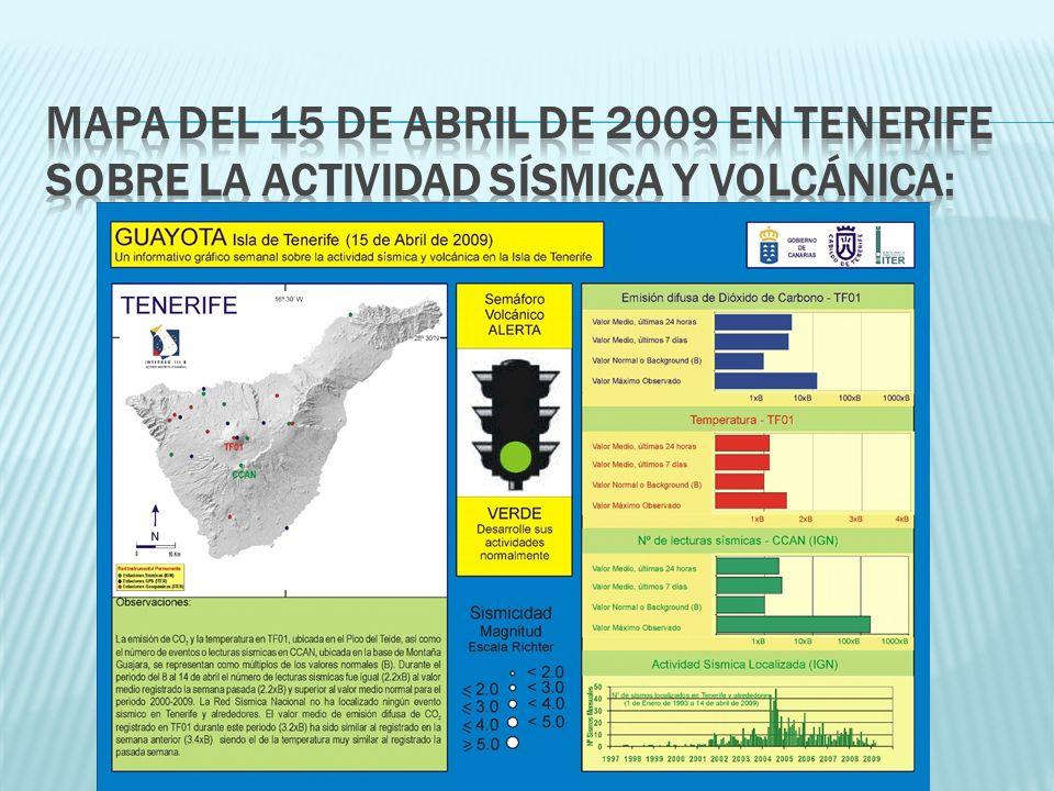 mapa del 15 de abril de 2009 en Tenerife sobre la actividad sísmica y volcánica:
