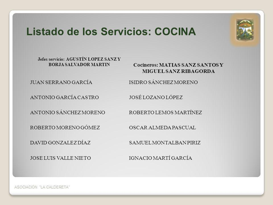 Listado de los Servicios: COCINA