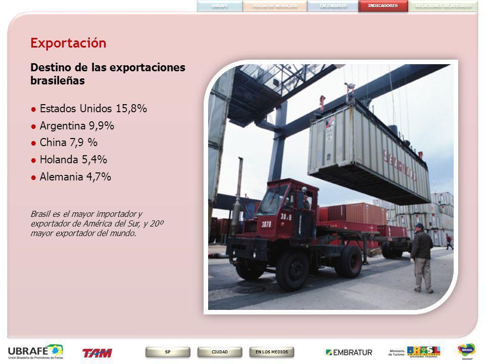 Exportación Destino de las exportaciones brasileñas