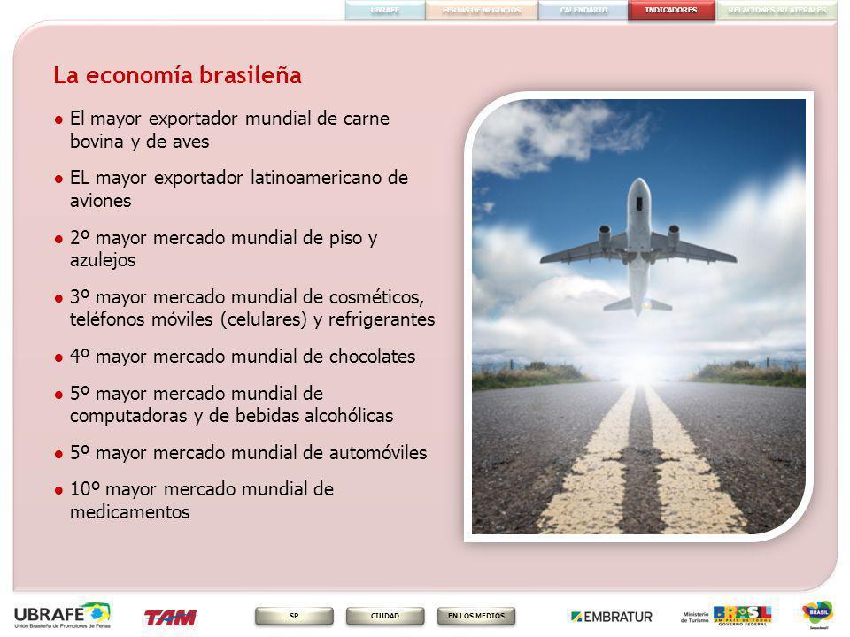 La economía brasileña El mayor exportador mundial de carne bovina y de aves. EL mayor exportador latinoamericano de aviones.