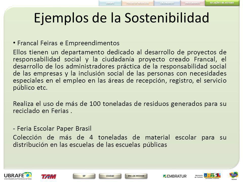 Ejemplos de la Sostenibilidad