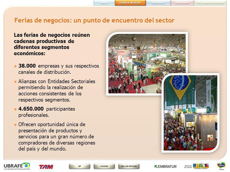 Ferias de negocios: un punto de encuentro del sector