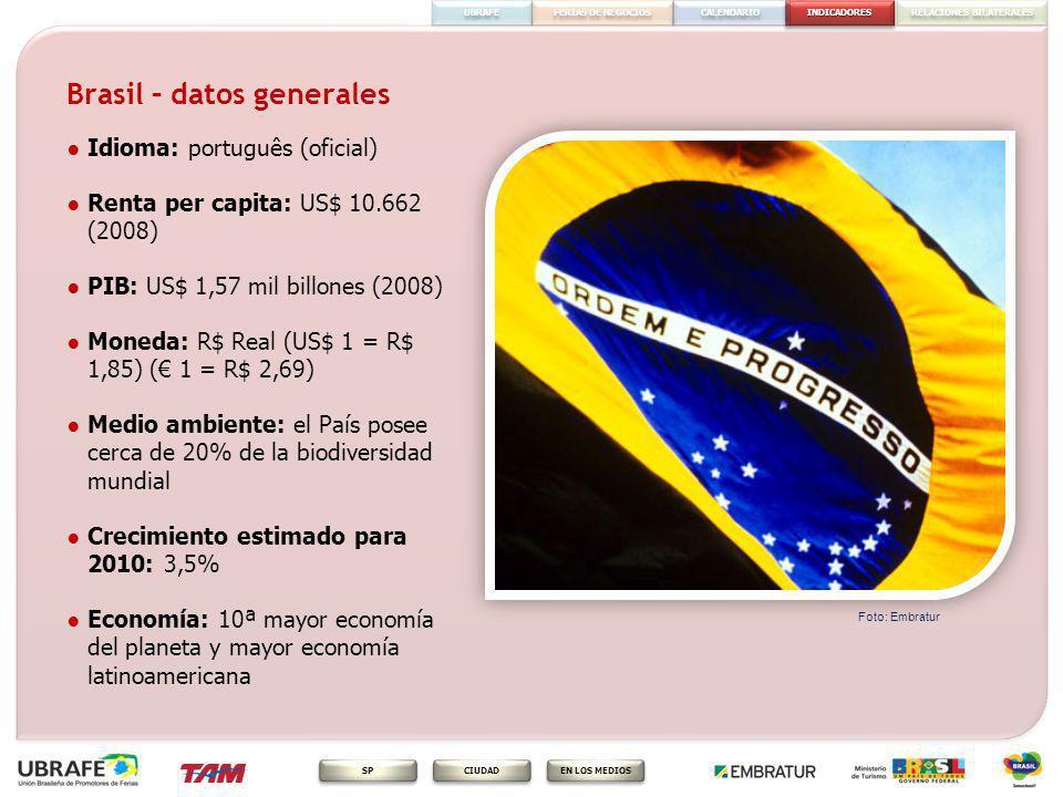 Brasil – datos generales