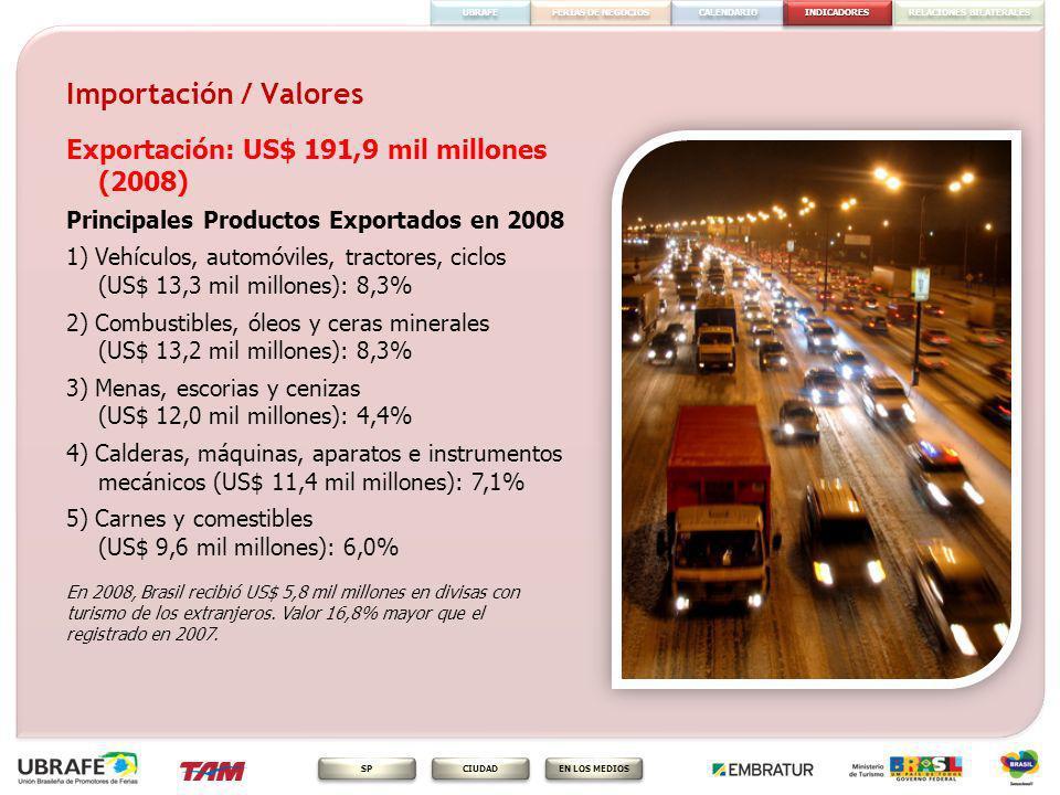 Importación / Valores Exportación: US$ 191,9 mil millones (2008)